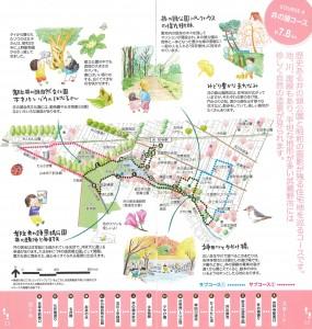 井の頭公園コース