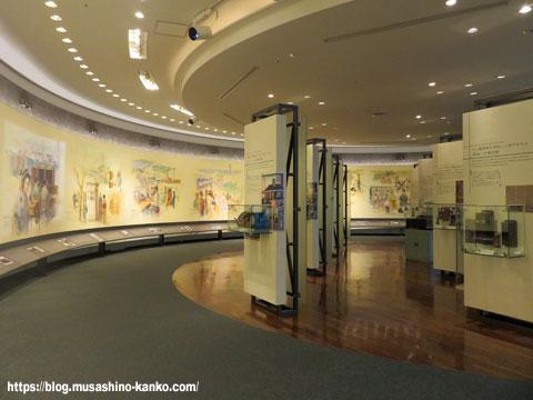 江戸末期から現代まで、電気通信の歴史をたどる ~NTT技術史料館~